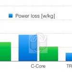 Traftor benchmark inductor ups