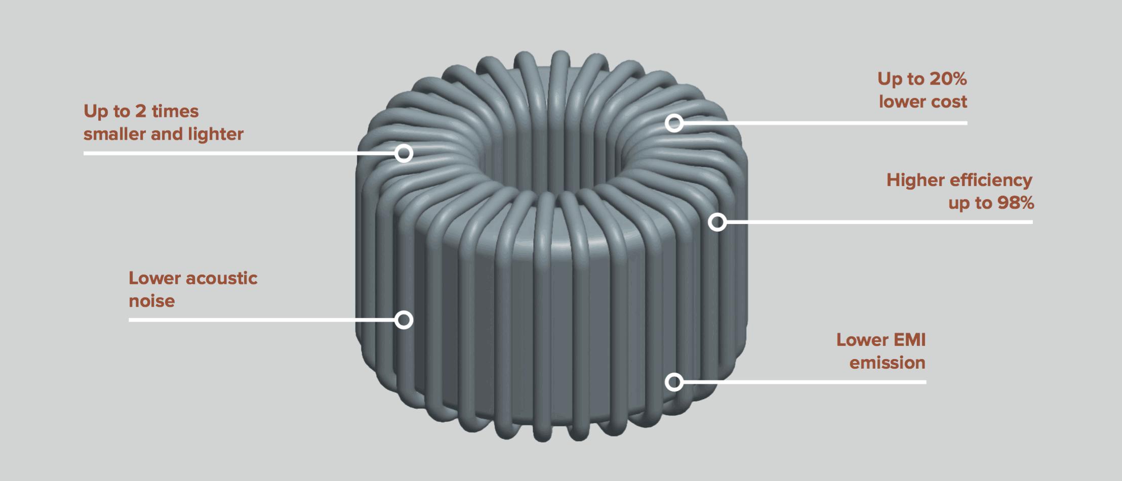 Traftor-toroidal-solutions--1024x448